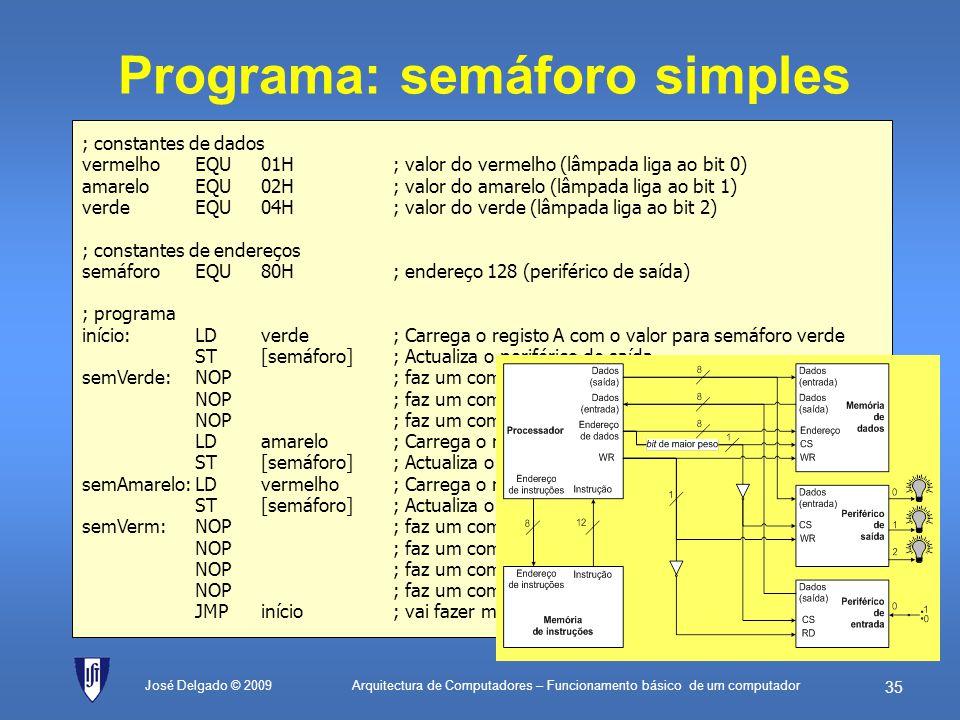 Programa: semáforo simples