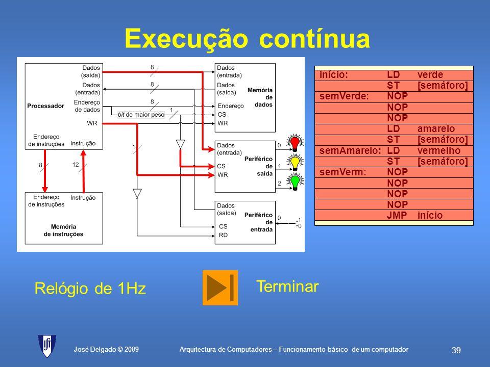 Execução contínua Terminar Relógio de 1Hz início: LD verde