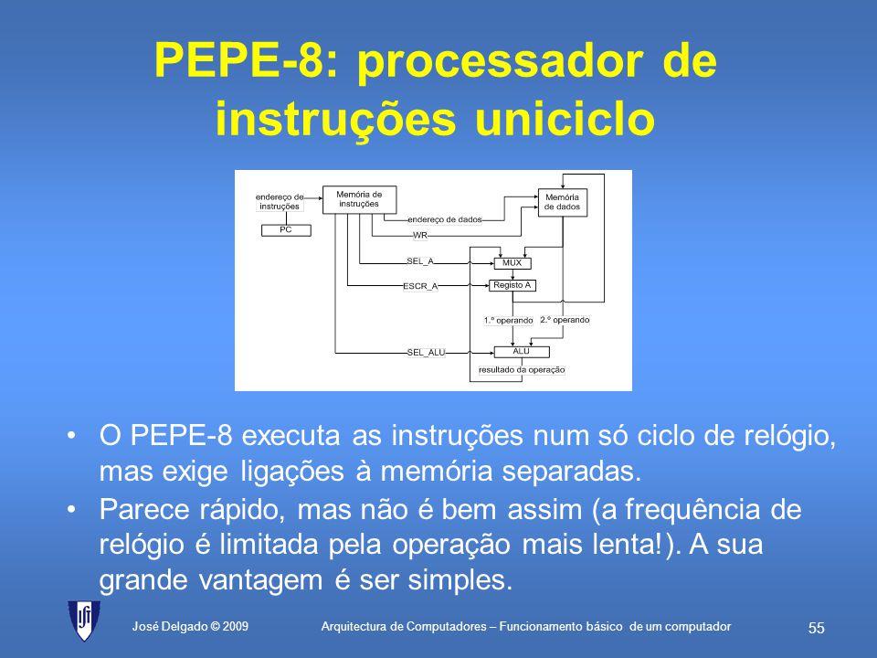 PEPE-8: processador de instruções uniciclo