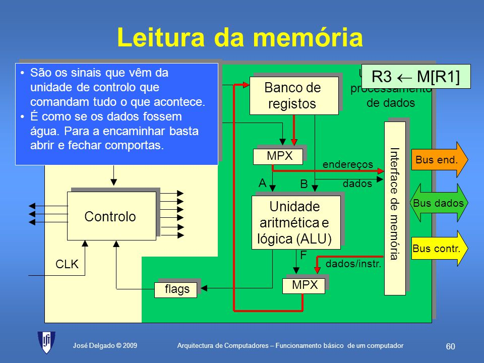 Unidade aritmética e lógica (ALU)