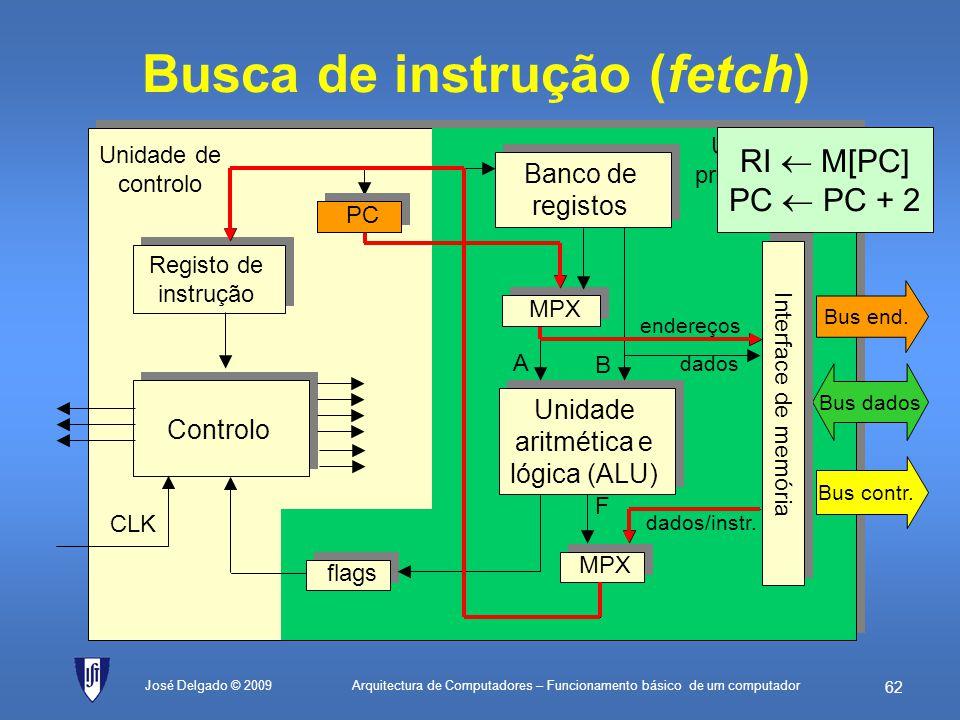 Busca de instrução (fetch)