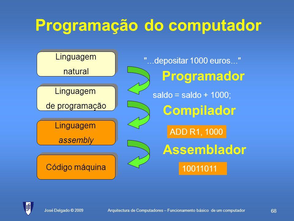 Programação do computador