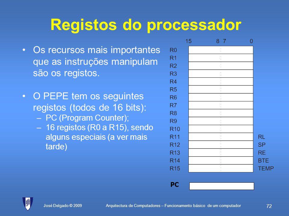 Registos do processador