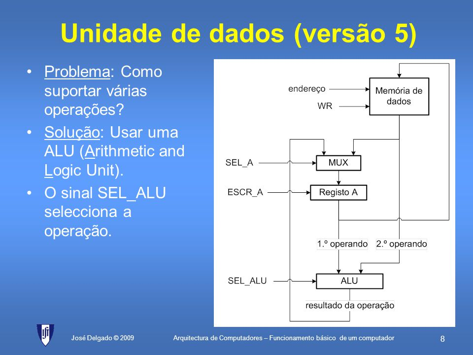 Unidade de dados (versão 5)