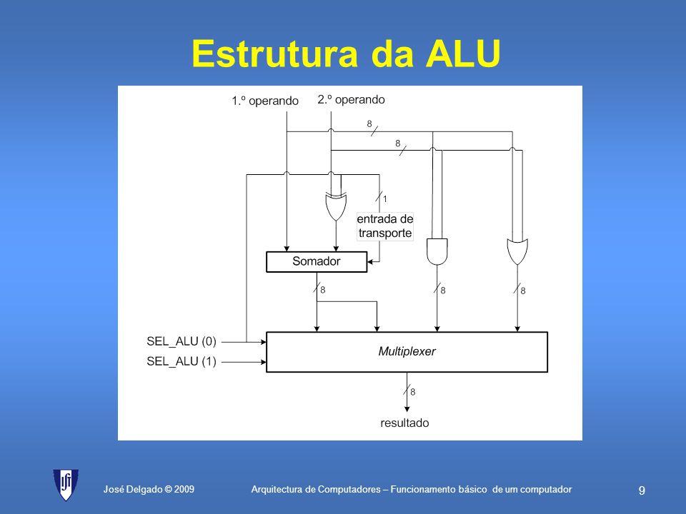 Estrutura da ALU José Delgado © 2009