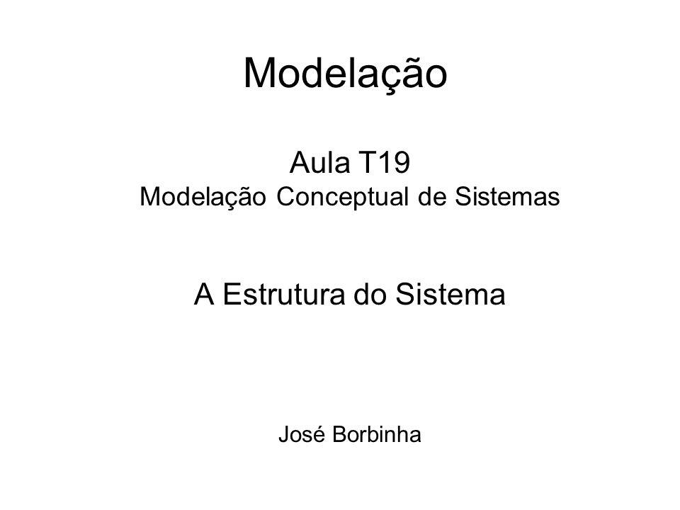 Modelação Conceptual de Sistemas