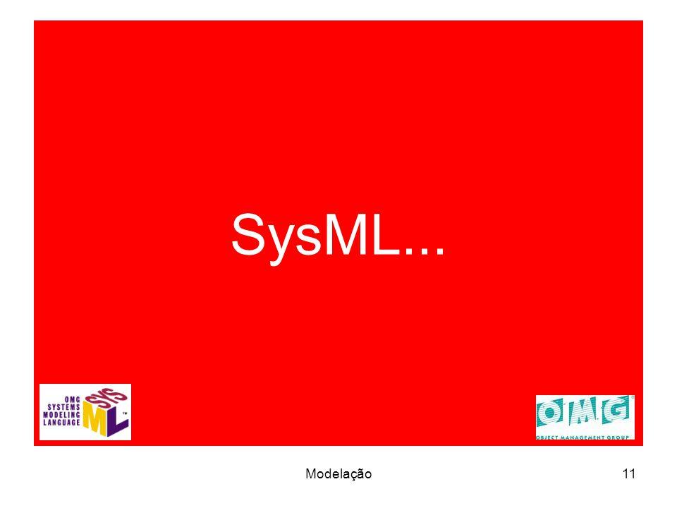 SysML... Modelação