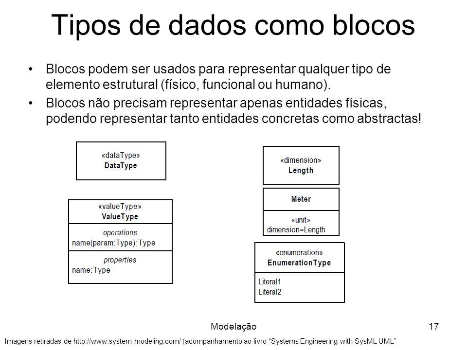 Tipos de dados como blocos