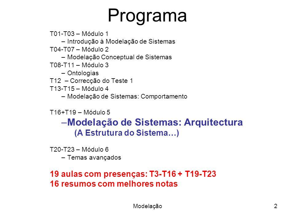 Programa Modelação de Sistemas: Arquitectura (A Estrutura do Sistema…)