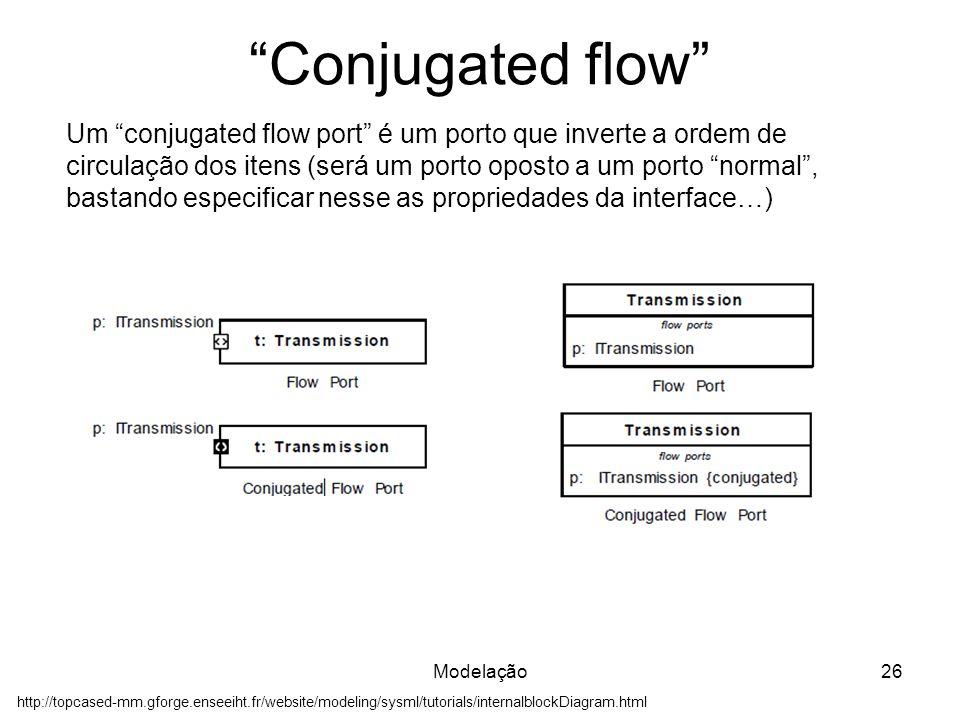 Conjugated flow
