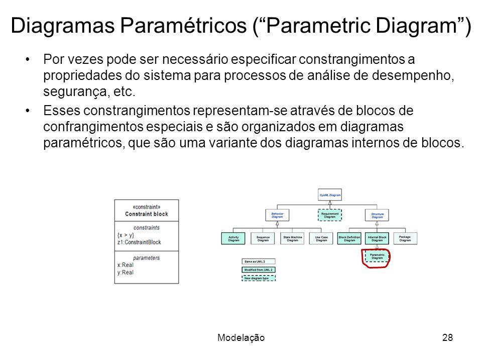 Diagramas Paramétricos ( Parametric Diagram )