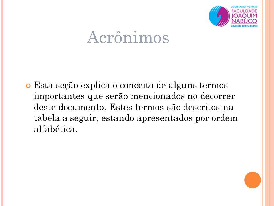 Acrônimos
