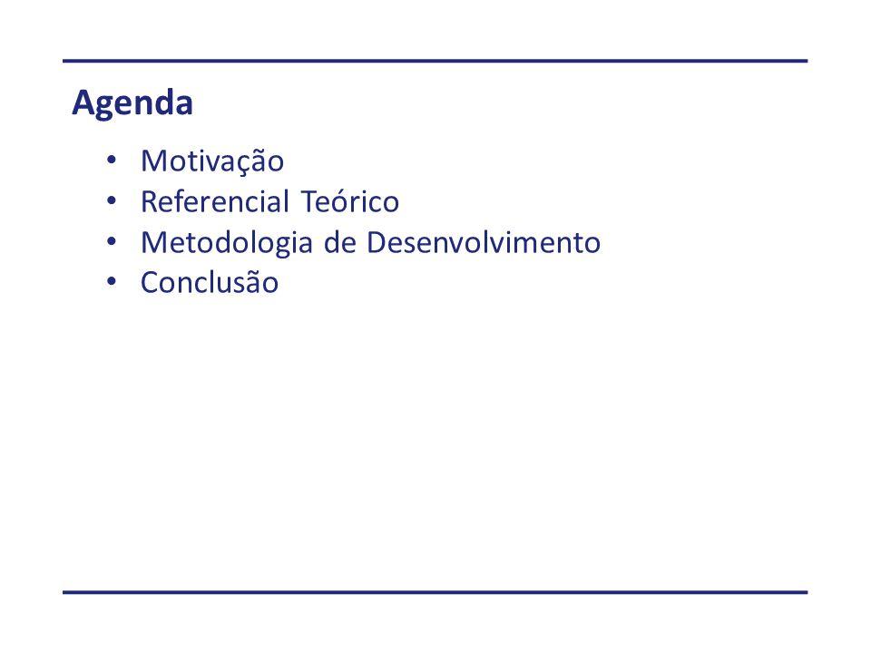 Agenda Motivação Referencial Teórico Metodologia de Desenvolvimento