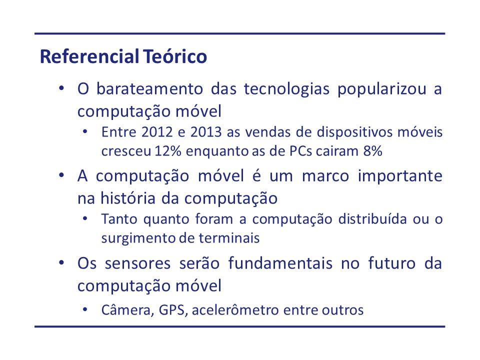 Referencial Teórico O barateamento das tecnologias popularizou a computação móvel.
