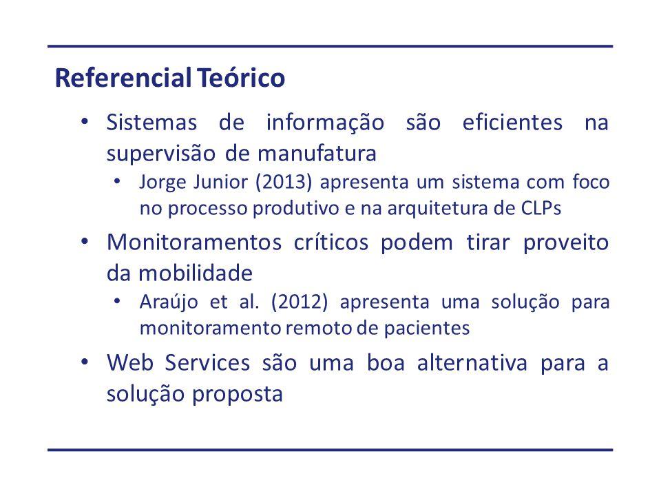 Referencial Teórico Sistemas de informação são eficientes na supervisão de manufatura.