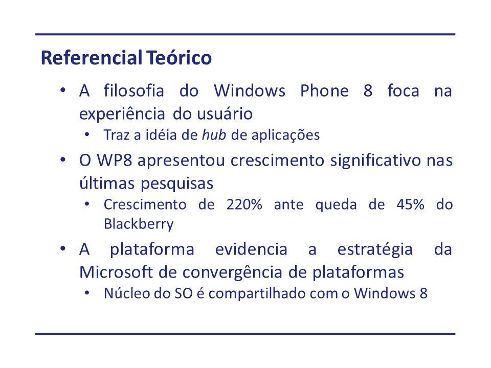 Referencial Teórico A filosofia do Windows Phone 8 foca na experiência do usuário. Traz a idéia de hub de aplicações.