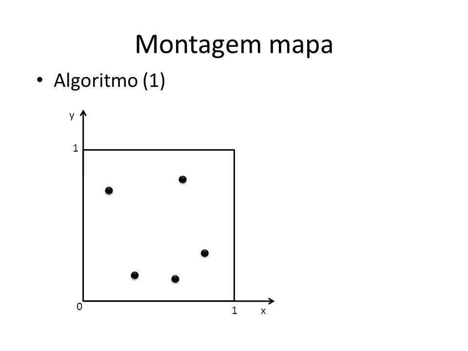 Montagem mapa Algoritmo (1) y x 1