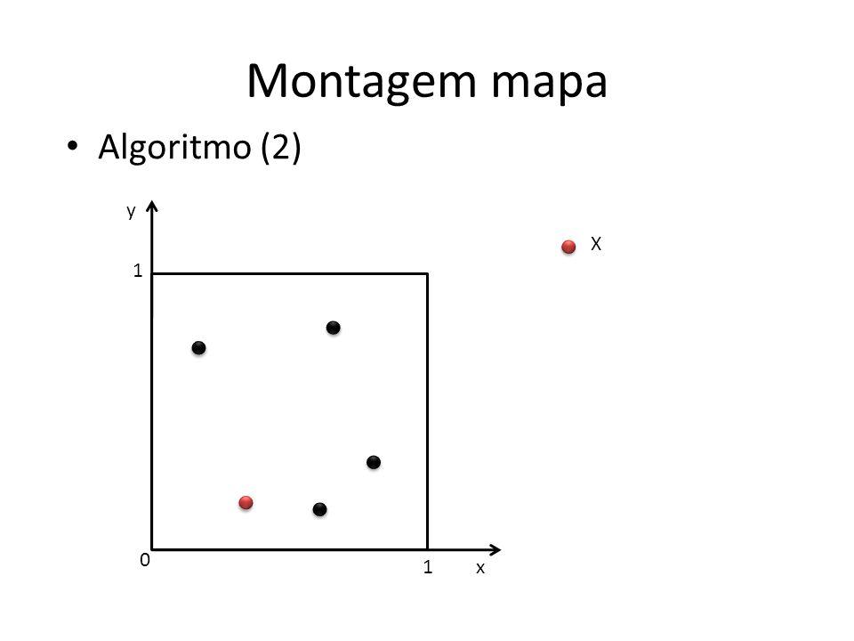 Montagem mapa Algoritmo (2) y x 1 X