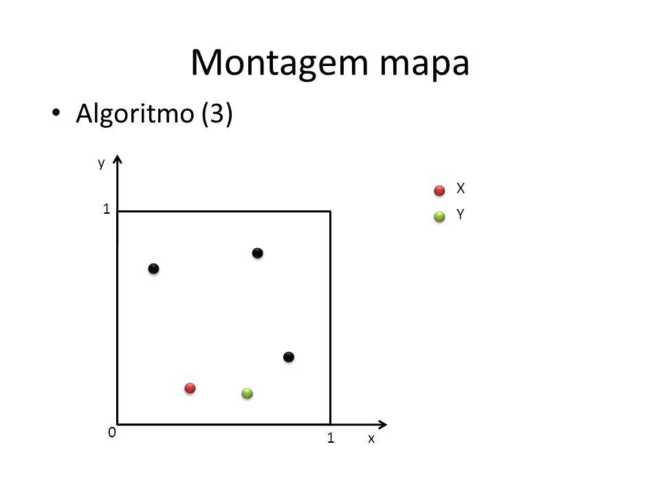 Montagem mapa Algoritmo (3) y x 1 X Y