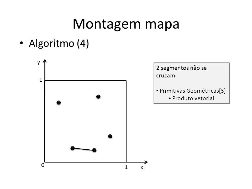 Montagem mapa Algoritmo (4) y 2 segmentos não se cruzam: 1