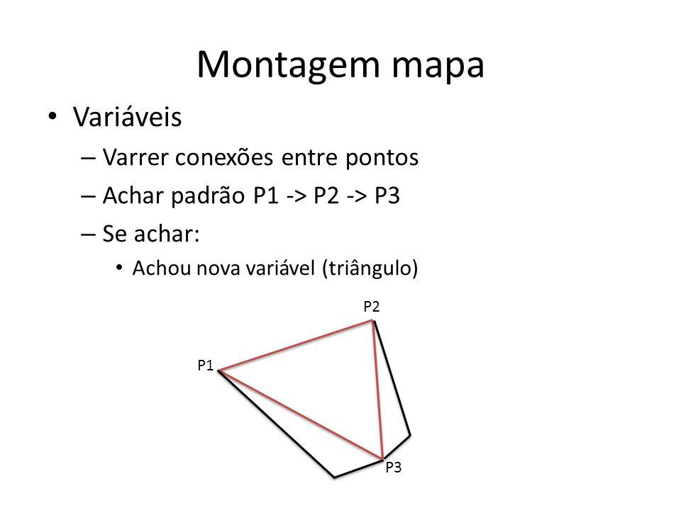 Montagem mapa Variáveis Varrer conexões entre pontos