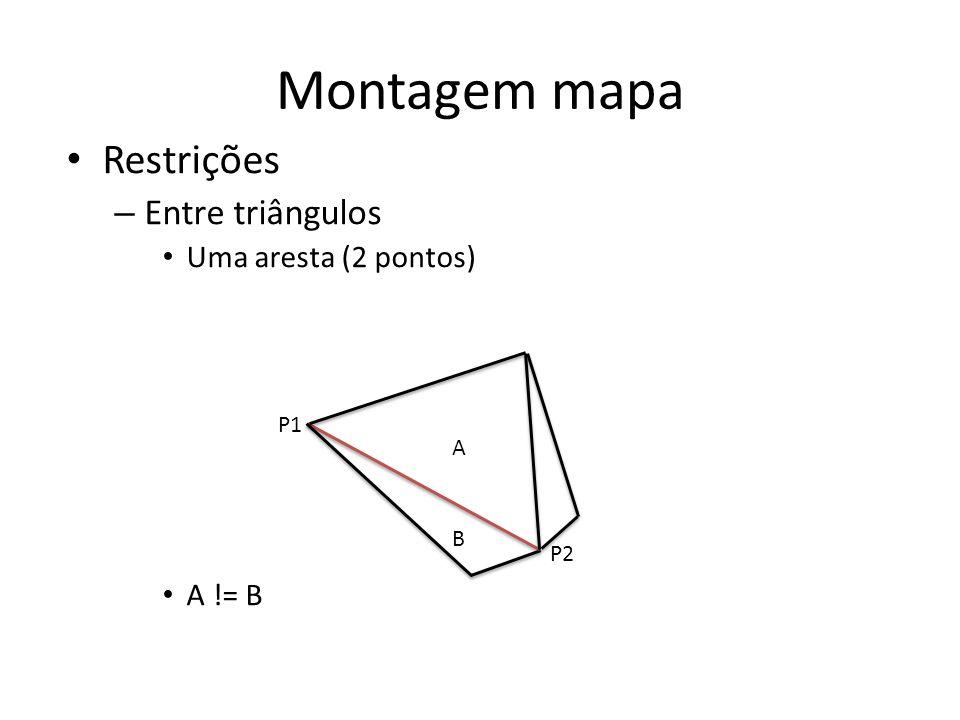 Montagem mapa Restrições Entre triângulos Uma aresta (2 pontos) A != B