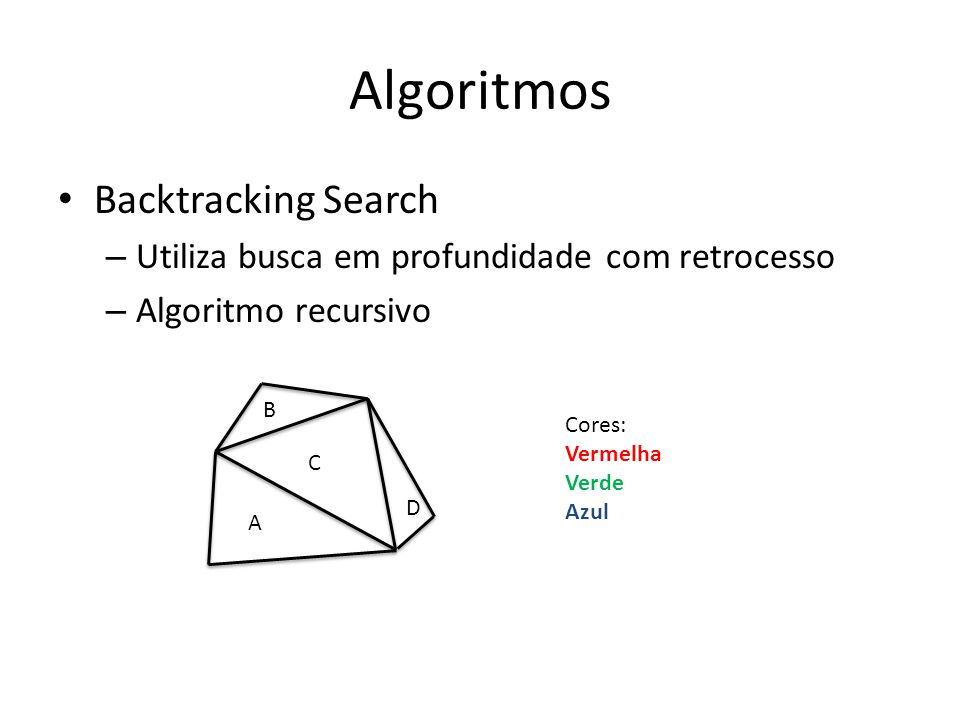 Algoritmos Backtracking Search