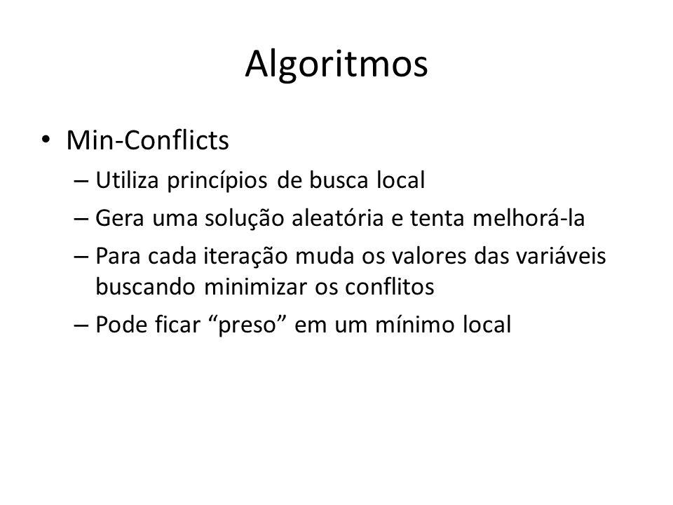 Algoritmos Min-Conflicts Utiliza princípios de busca local