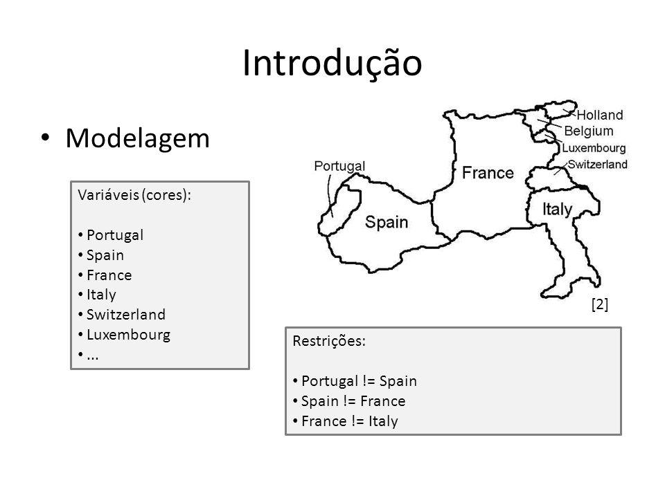 Introdução Modelagem Variáveis (cores): Portugal Spain France Italy