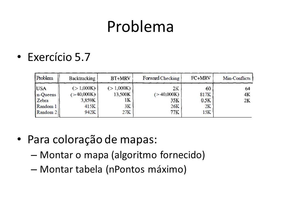 Problema Exercício 5.7 Para coloração de mapas: