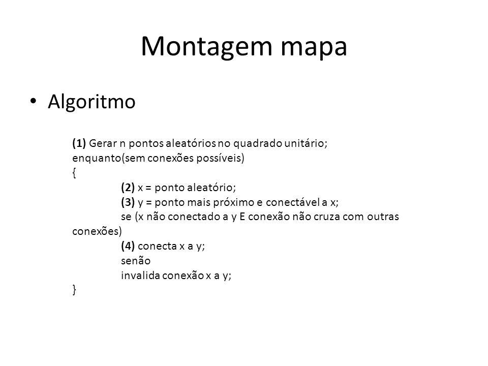 Montagem mapa Algoritmo