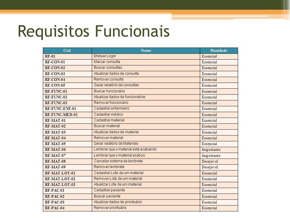 Requisitos Funcionais