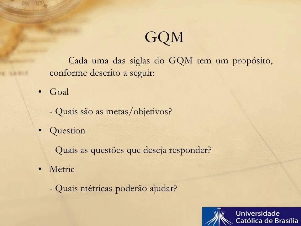 GQM Cada uma das siglas do GQM tem um propósito, conforme descrito a seguir: Goal. - Quais são as metas/objetivos