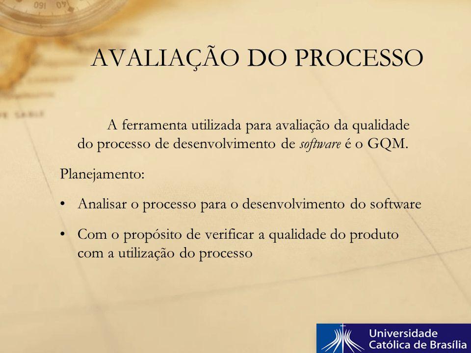 AVALIAÇÃO DO PROCESSO A ferramenta utilizada para avaliação da qualidade do processo de desenvolvimento de software é o GQM.