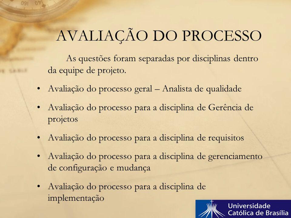 AVALIAÇÃO DO PROCESSO As questões foram separadas por disciplinas dentro da equipe de projeto. Avaliação do processo geral – Analista de qualidade.