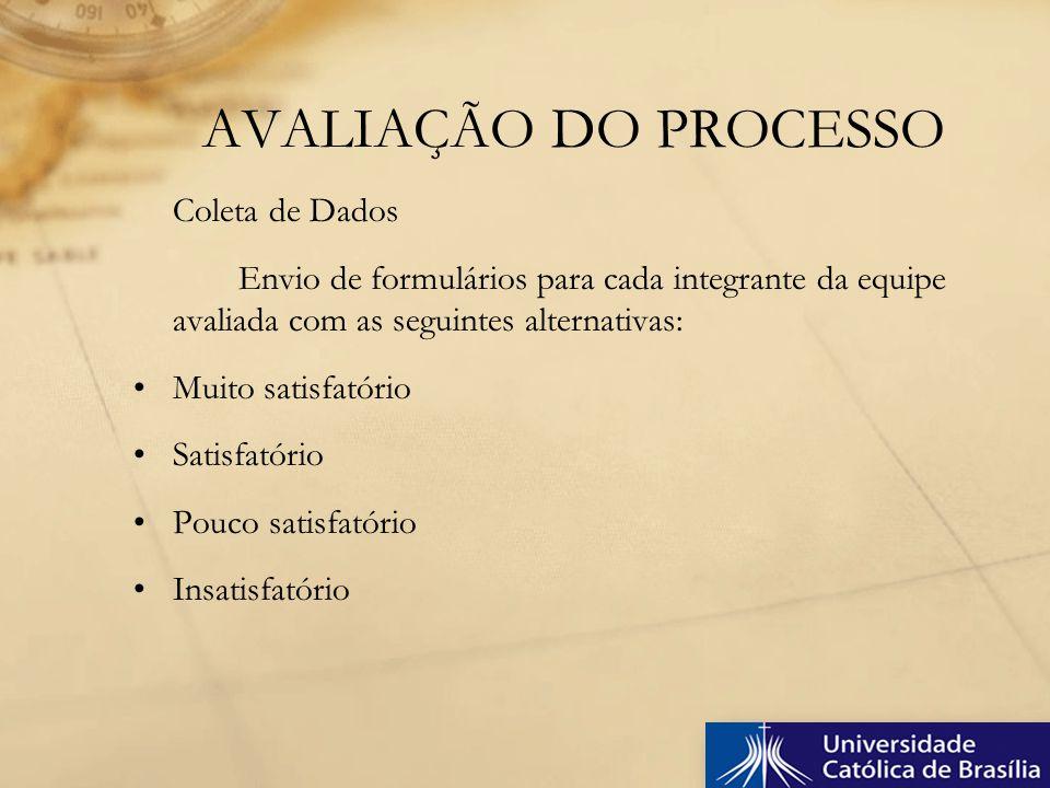 AVALIAÇÃO DO PROCESSO Coleta de Dados