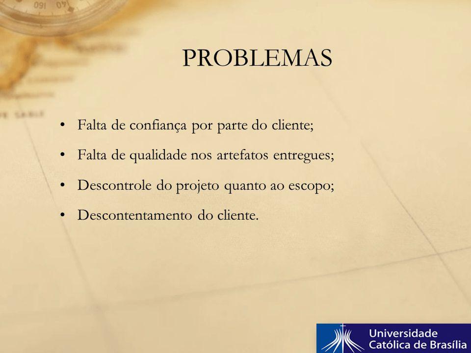 PROBLEMAS Falta de confiança por parte do cliente;