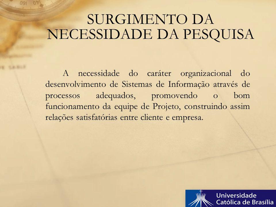 SURGIMENTO DA NECESSIDADE DA PESQUISA