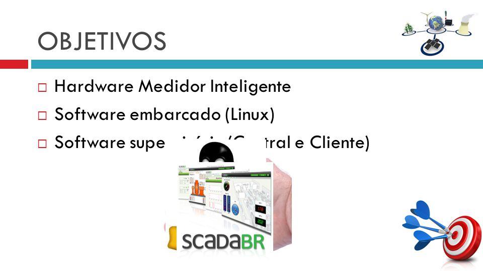 OBJETIVOS Hardware Medidor Inteligente Software embarcado (Linux)