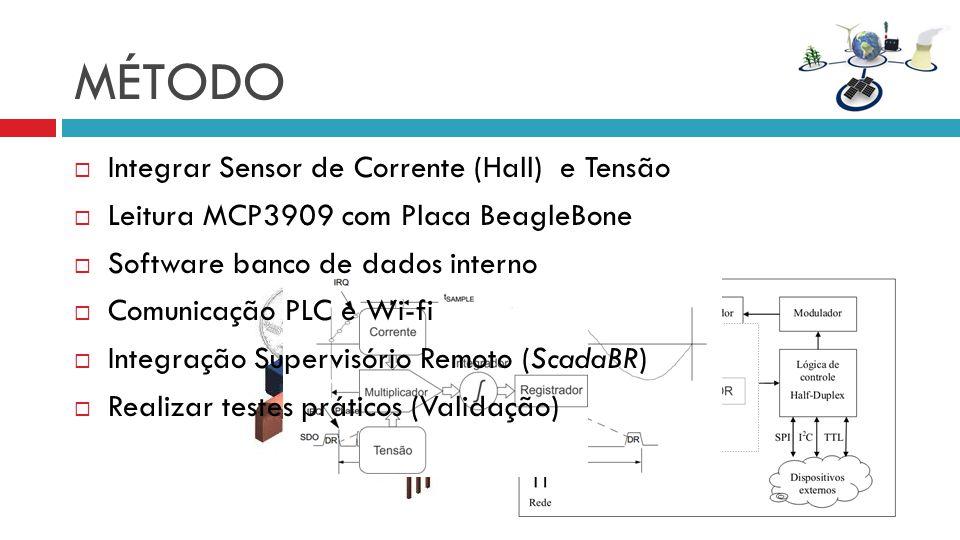 MÉTODO Integrar Sensor de Corrente (Hall) e Tensão