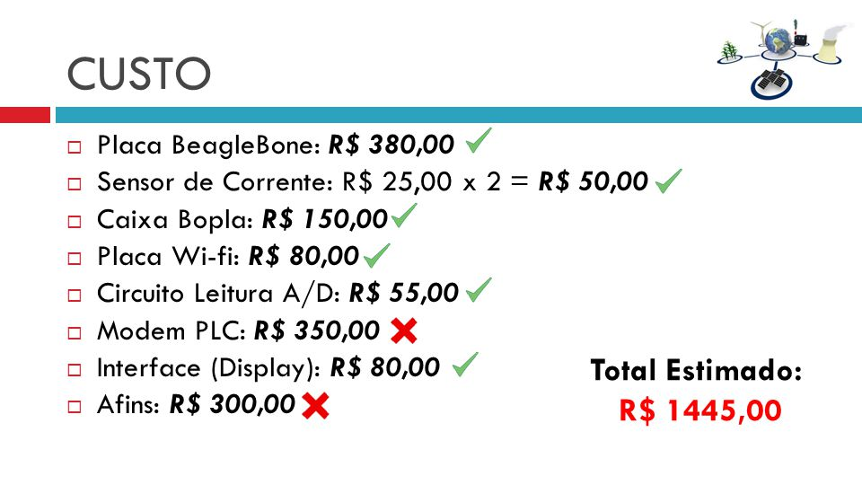 CUSTO Total Estimado: R$ 1445,00 Placa BeagleBone: R$ 380,00