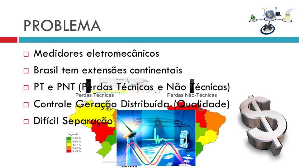 PROBLEMA Medidores eletromecânicos Brasil tem extensões continentais