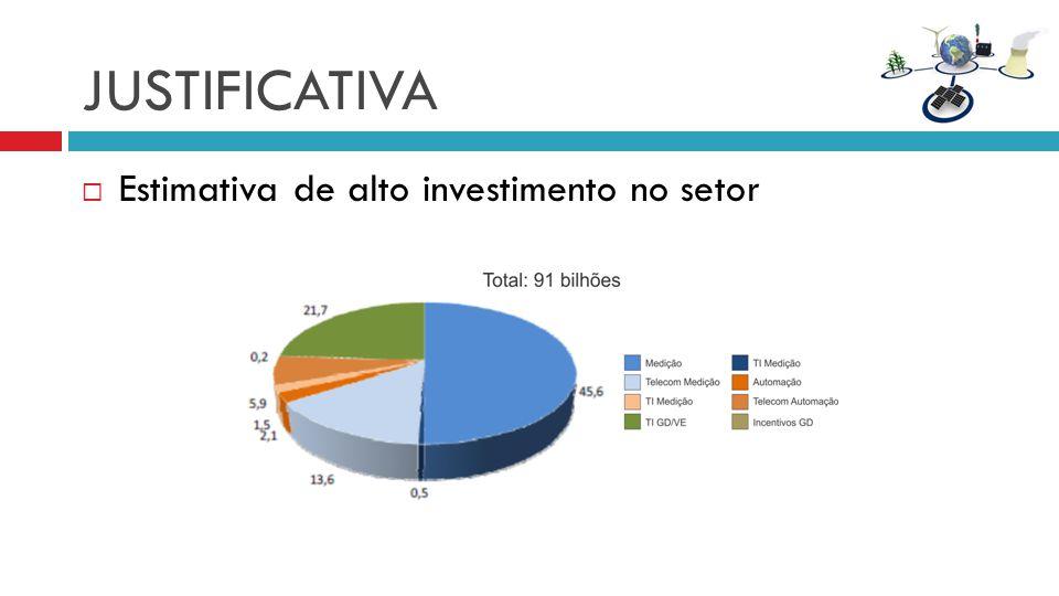 JUSTIFICATIVA Estimativa de alto investimento no setor
