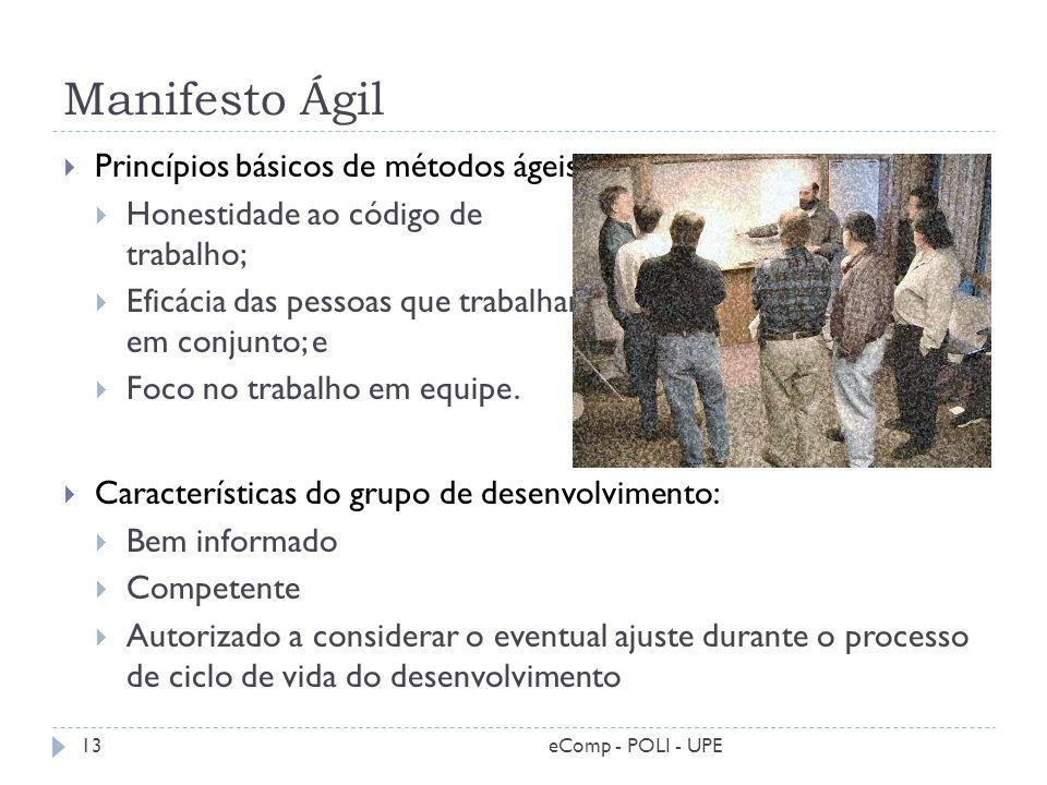 Manifesto Ágil Princípios básicos de métodos ágeis: