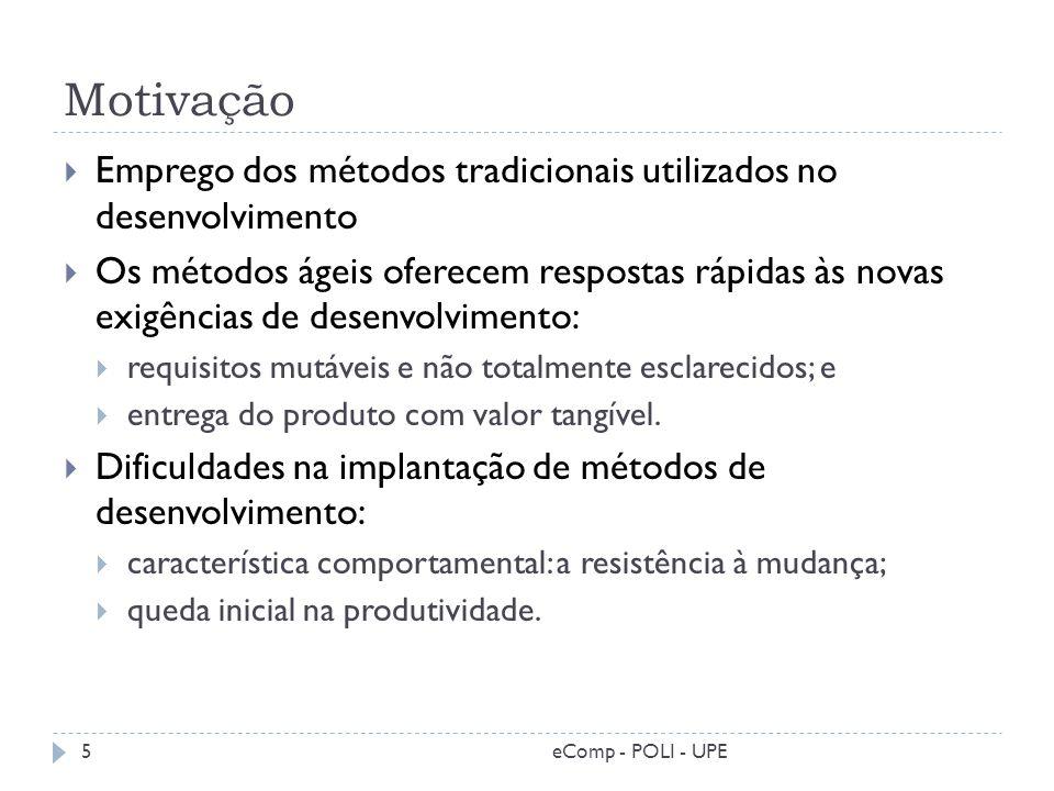 Motivação Emprego dos métodos tradicionais utilizados no desenvolvimento.