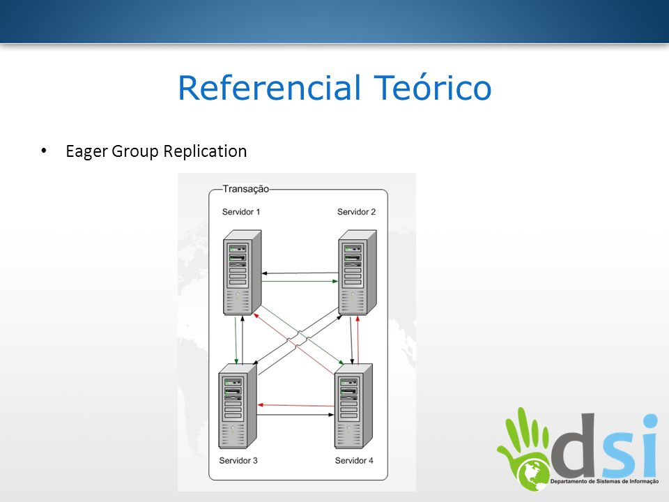 Referencial Teórico Eager Group Replication