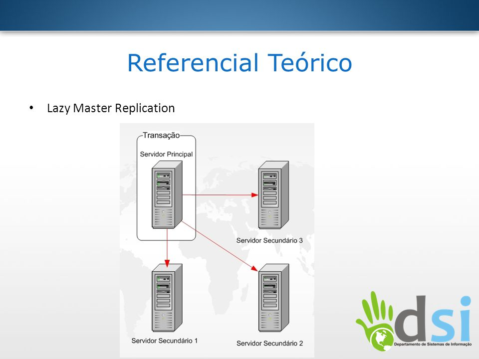 Referencial Teórico Lazy Master Replication