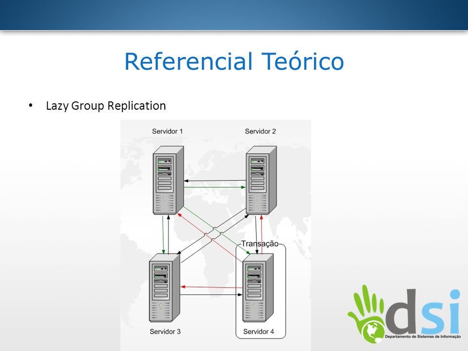 Referencial Teórico Lazy Group Replication