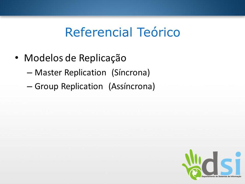 Referencial Teórico Modelos de Replicação