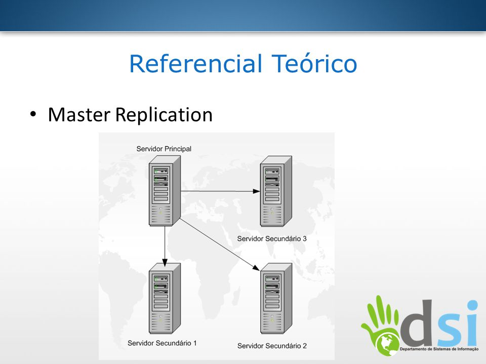 Referencial Teórico Master Replication